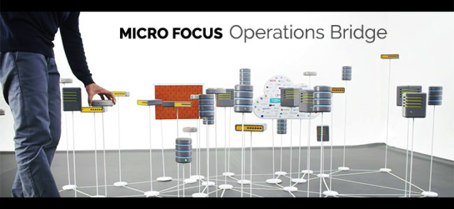Micro Focus Operations Bridge – Empowering IT teams to become Strategic Business Partners