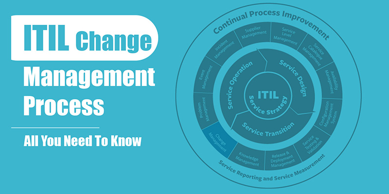ITIL Change Management process, All you need to know.