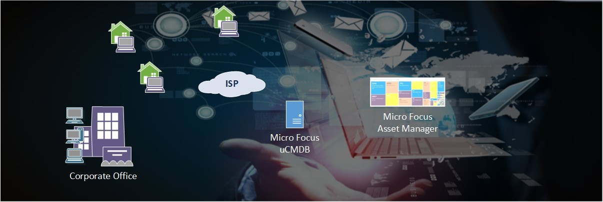 Asset Management at your Fingertips – Experience the Power of Micro Focus CMS